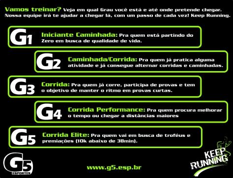 G5_graus_2013