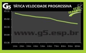 Tática Velocidade Progessiva G5