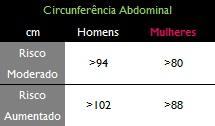 T_CirAbdominal